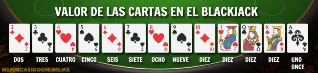 Valor de las cartas en el blackjack o 21